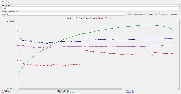 webload-graph-201310