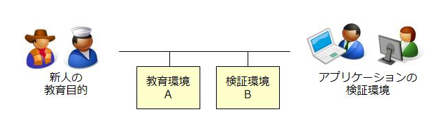 test-infra-vm_201402