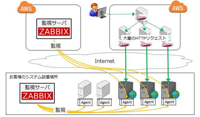watch-webload-map