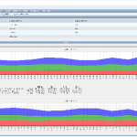 Zabbix2.2 の Web監視を使って定期的なWebシナリオ監視を設定