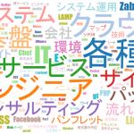wordcloud_pattern
