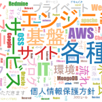 wordcloud_pattern2