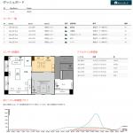 iot-dashboard-201503