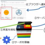 iot-reception_201502