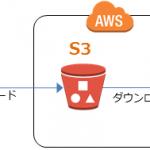 クラウドストレージを使ってLinuxサーバ上のデータを安価に保管する方法