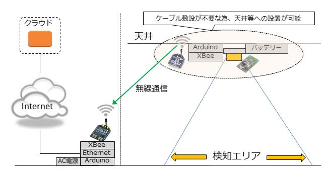 area-thermo-spec_201505