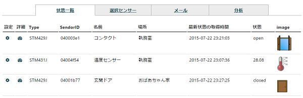 20150722_EnOcean_list