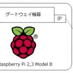 無線センサーEnOceanとRaspberryPiを使って安く簡単に見守りIoTシステムを実現