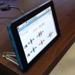 無線センサー情報のデジタルサイネージ