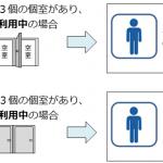 トイレ可視化のデジタルサイネージを短期レンタル
