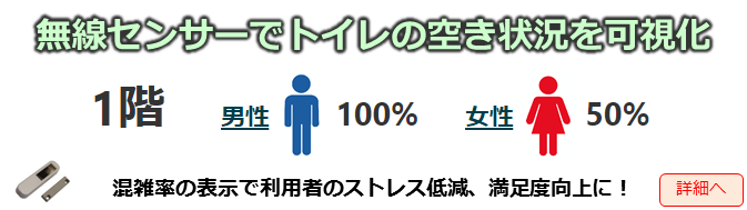 manage_toilet_usedpercent_top