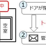 【トイレIoT】長時間、トイレ個室が利用中の際にメール通知