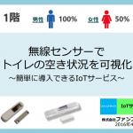 トイレ空き状況可視化サービスのPDF資料