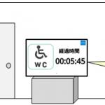 個室の利用状況をディスプレイに表示