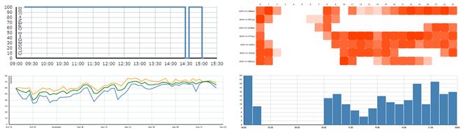 iot-many-graph