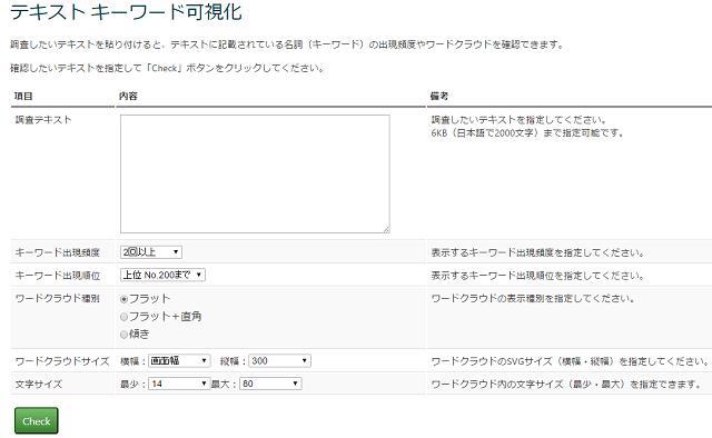 20141125_text_wordcloud