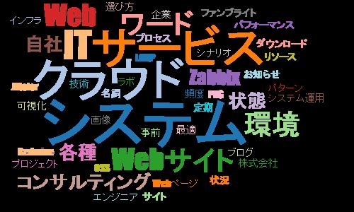 ex-text-wordcloud-500-300