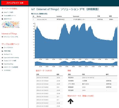 IoT_detail_201412