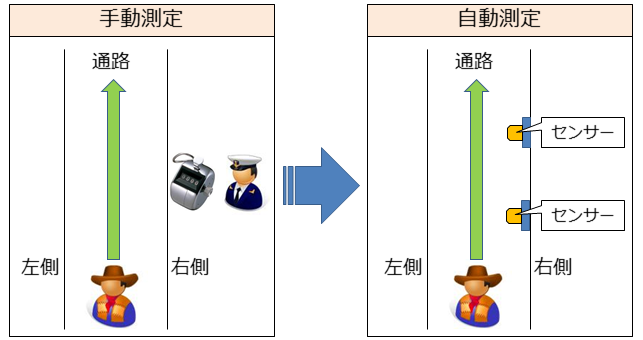 MovingCounter_201505