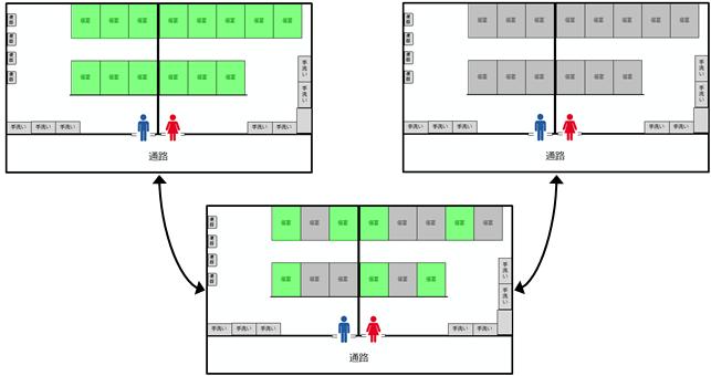 toilet-layout-colormap