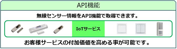 IoT-api-top